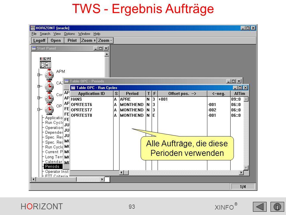 TWS - Ergebnis Aufträge