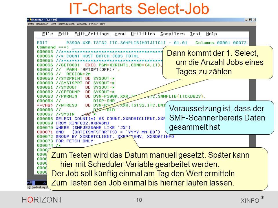 IT-Charts Select-Job Dann kommt der 1. Select, um die Anzahl Jobs eines Tages zu zählen.