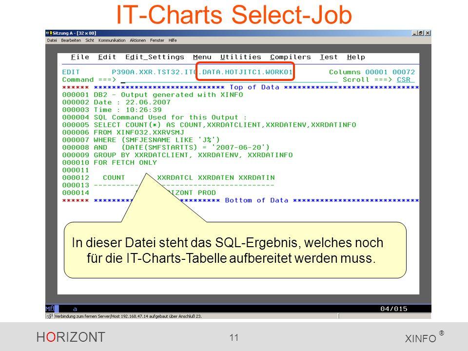 IT-Charts Select-Job In dieser Datei steht das SQL-Ergebnis, welches noch für die IT-Charts-Tabelle aufbereitet werden muss.