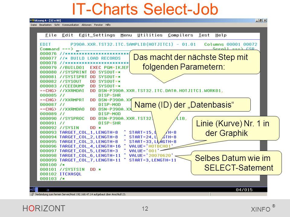 """IT-Charts Select-Job Das macht der nächste Step mit folgenden Parametern: Name (ID) der """"Datenbasis"""