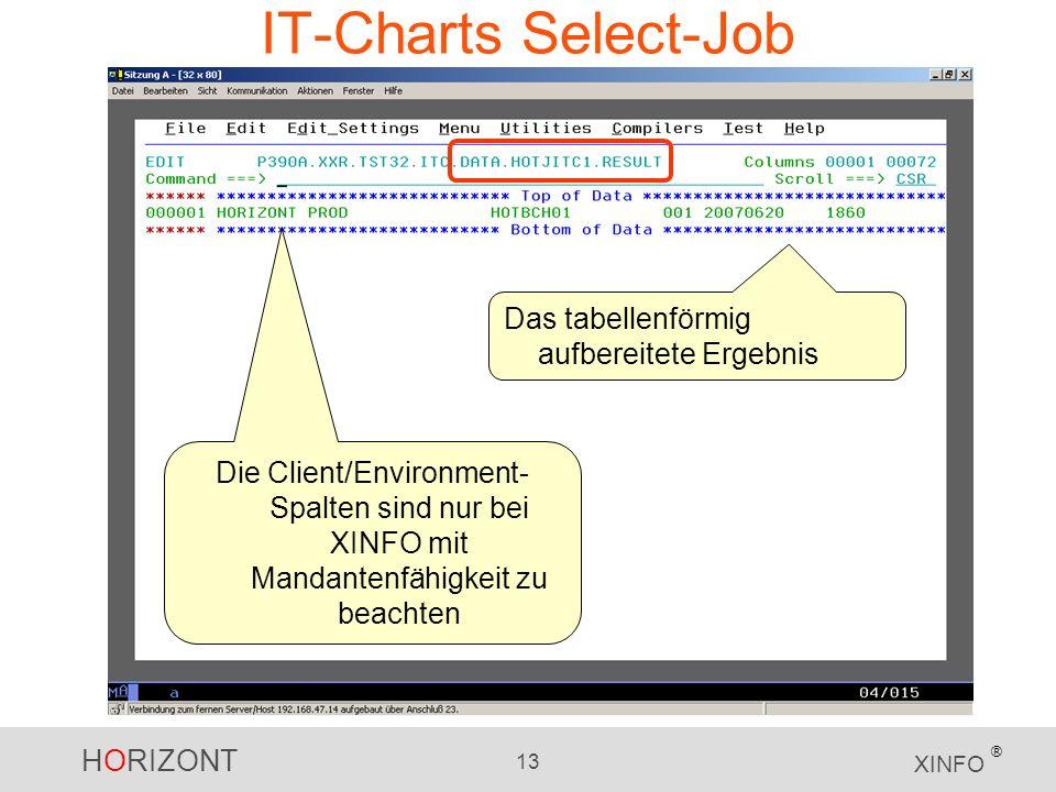 IT-Charts Select-Job Das tabellenförmig aufbereitete Ergebnis