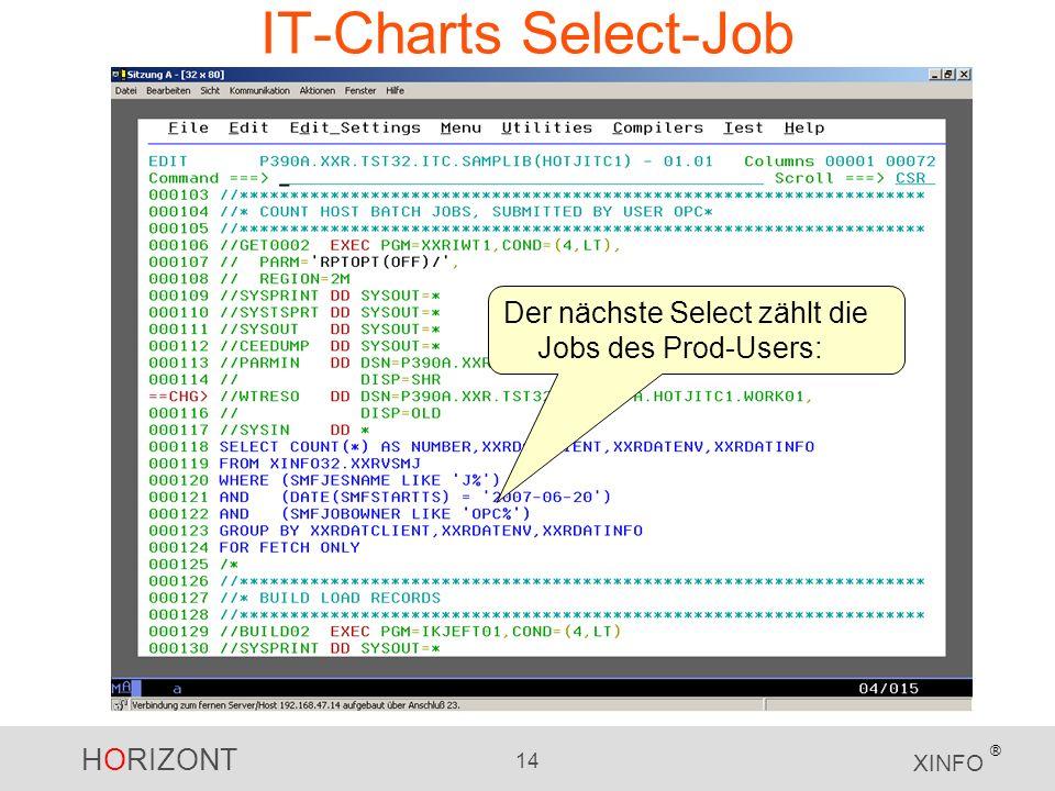 IT-Charts Select-Job Der nächste Select zählt die Jobs des Prod-Users: