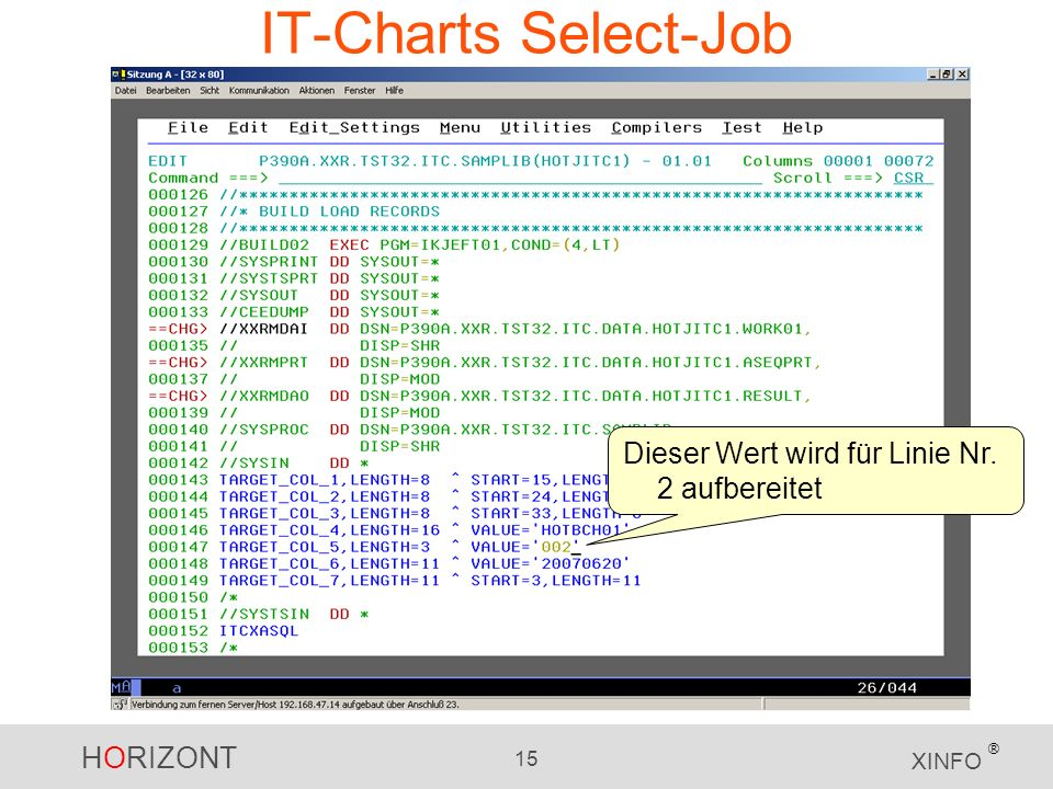 IT-Charts Select-Job Dieser Wert wird für Linie Nr. 2 aufbereitet
