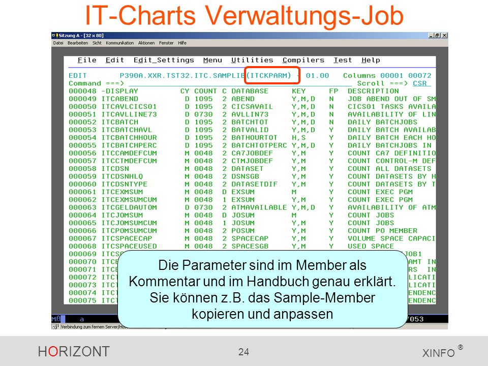 IT-Charts Verwaltungs-Job