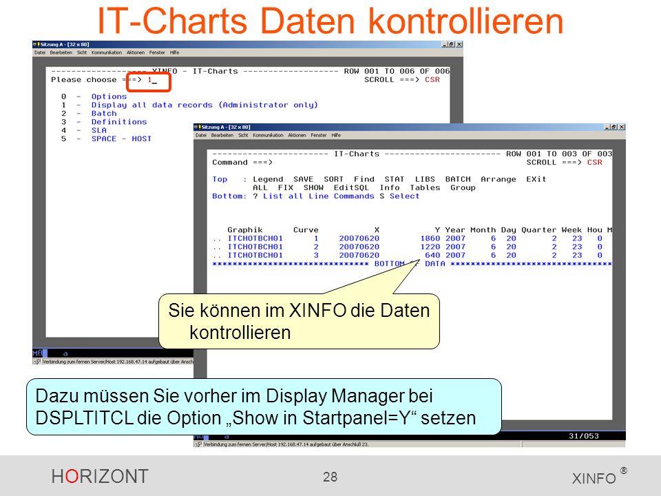 IT-Charts Daten kontrollieren