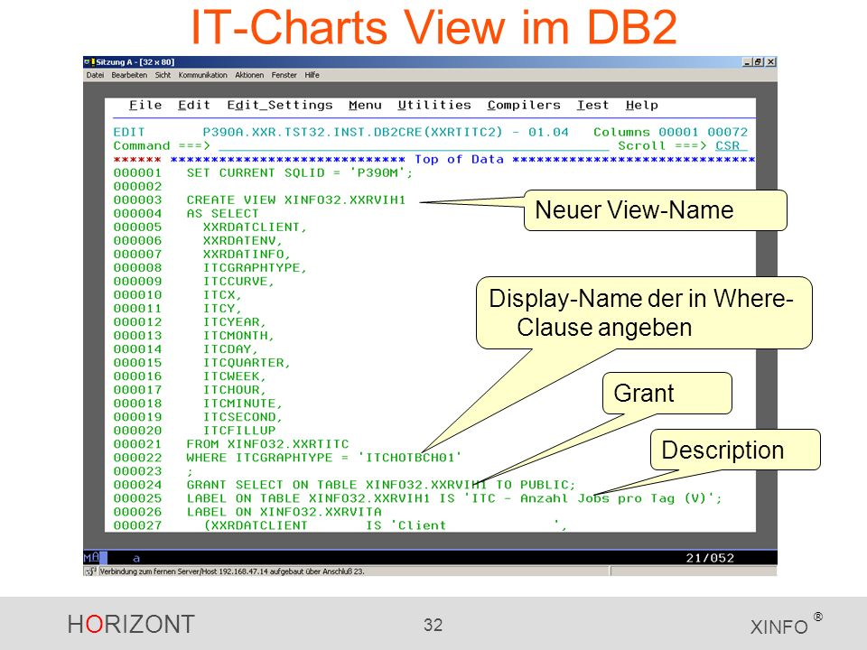 IT-Charts View im DB2 Neuer View-Name