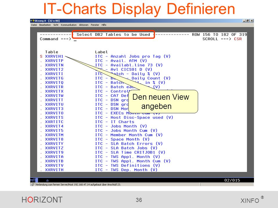 IT-Charts Display Definieren