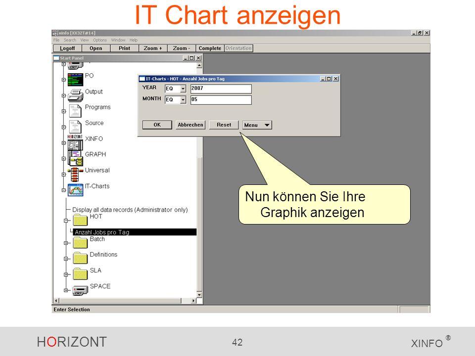 IT Chart anzeigen Nun können Sie Ihre Graphik anzeigen