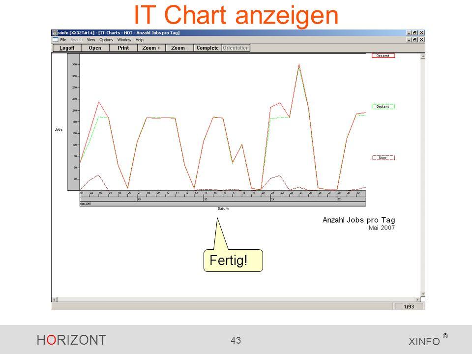 IT Chart anzeigen Fertig!
