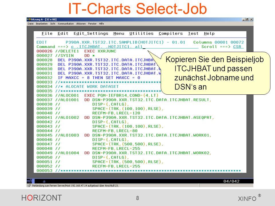 IT-Charts Select-Job Kopieren Sie den Beispieljob ITCJHBAT und passen zunächst Jobname und DSN's an