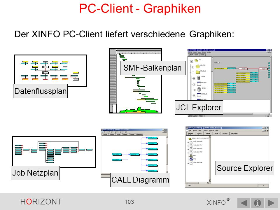 PC-Client - Graphiken Der XINFO PC-Client liefert verschiedene Graphiken: SMF-Balkenplan. Datenflussplan.