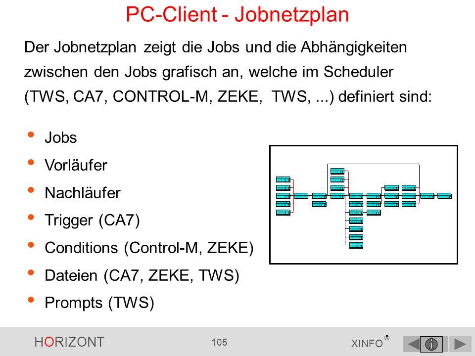 PC-Client - Jobnetzplan