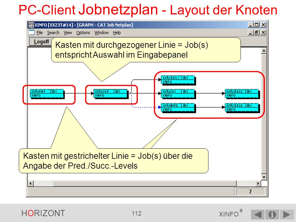 PC-Client Jobnetzplan - Layout der Knoten