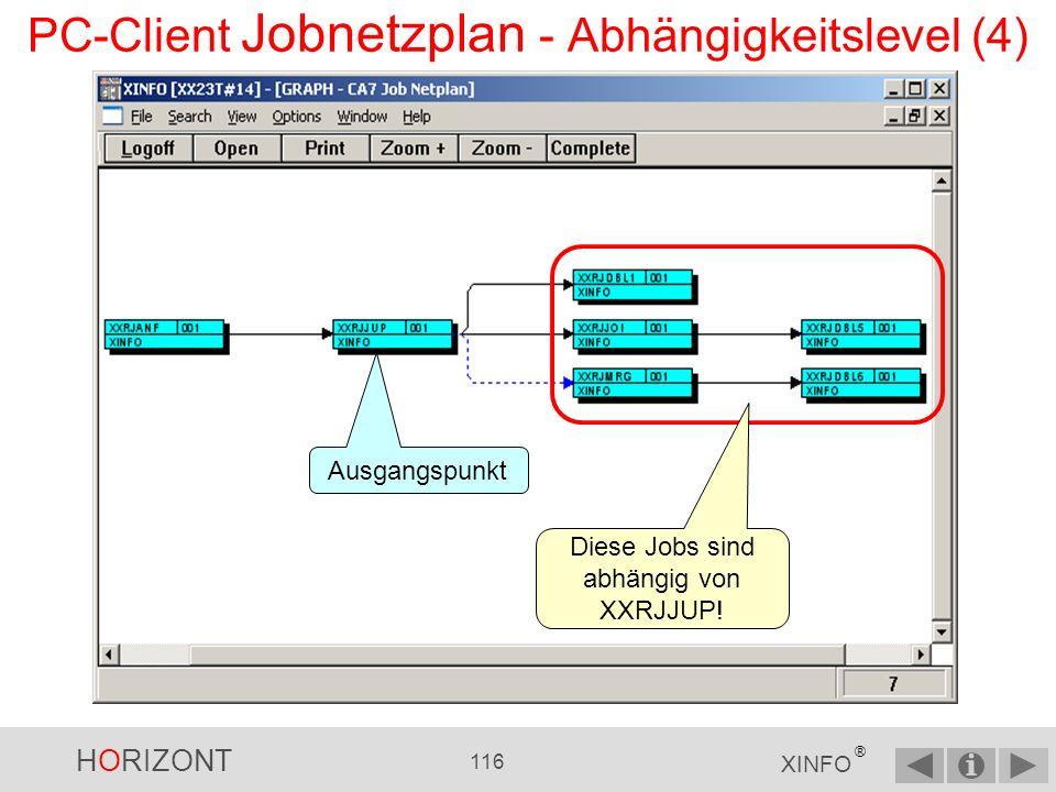 PC-Client Jobnetzplan - Abhängigkeitslevel (4)