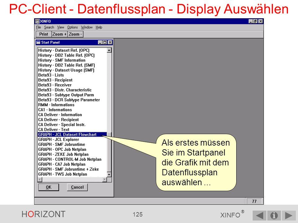 PC-Client - Datenflussplan - Display Auswählen