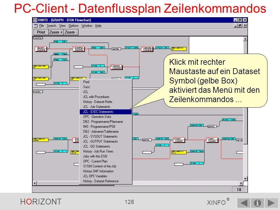 PC-Client - Datenflussplan Zeilenkommandos