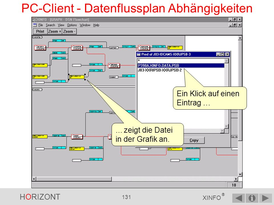 PC-Client - Datenflussplan Abhängigkeiten