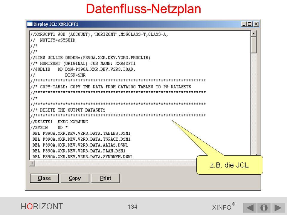Datenfluss-Netzplan Datenfluss-Netzplan z.B. die JCL
