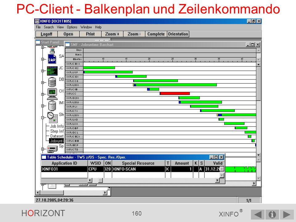 PC-Client - Balkenplan und Zeilenkommando