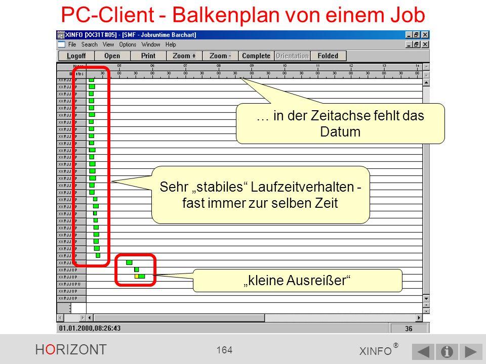 PC-Client - Balkenplan von einem Job