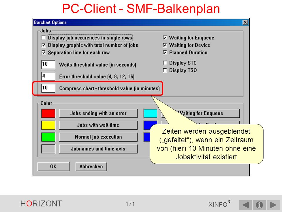 PC-Client - SMF-Balkenplan