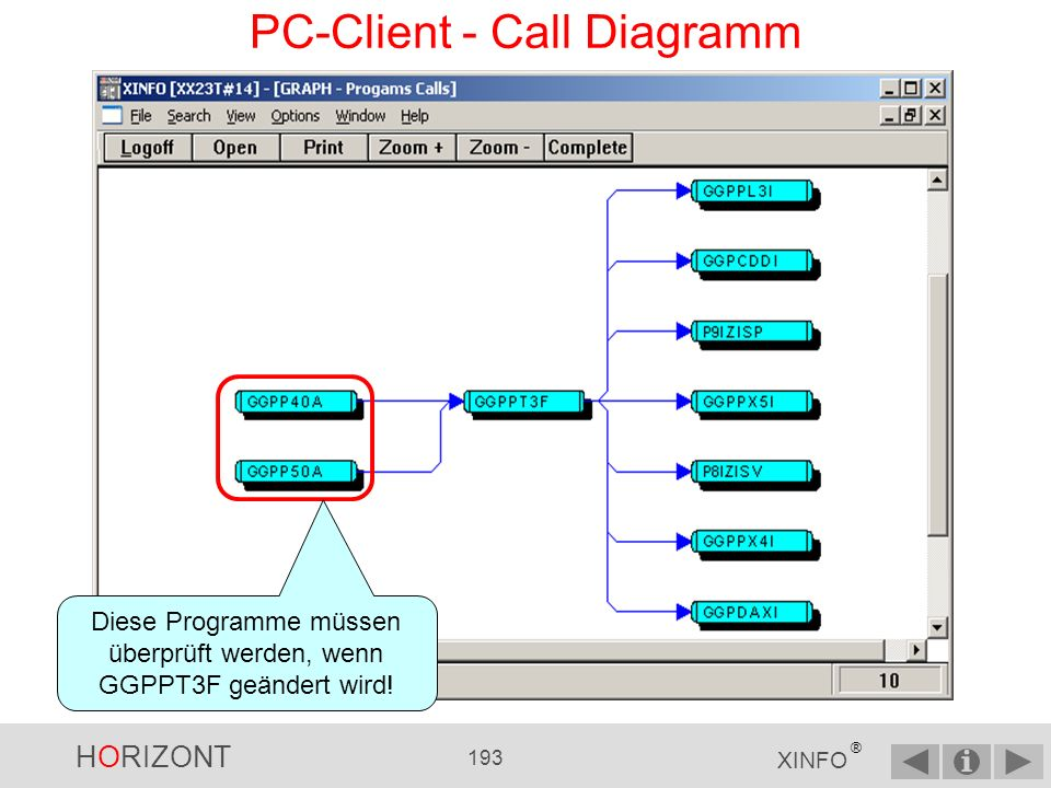 PC-Client - Call Diagramm