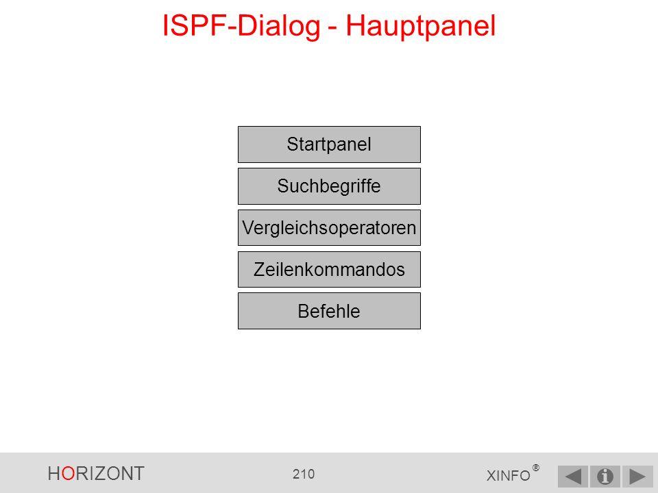 ISPF-Dialog - Hauptpanel