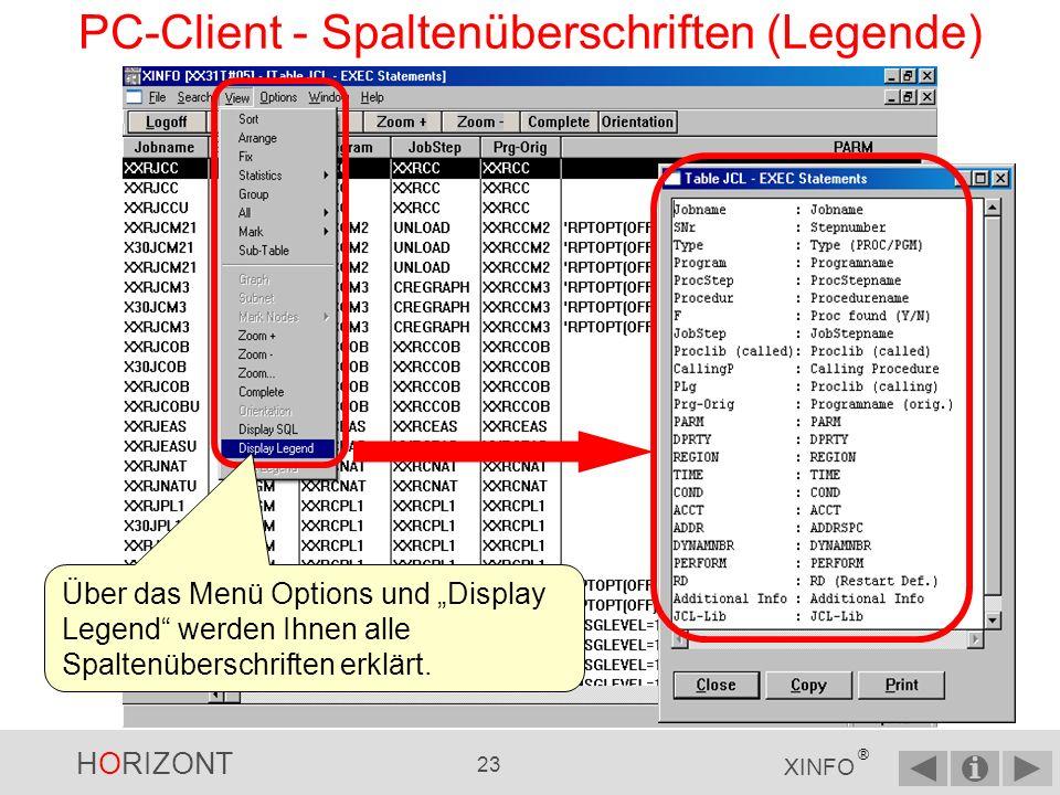 PC-Client - Spaltenüberschriften (Legende)