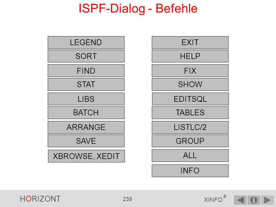 ISPF-Dialog - Befehle LEGEND EXIT SORT HELP FIND FIX STAT SHOW LIBS