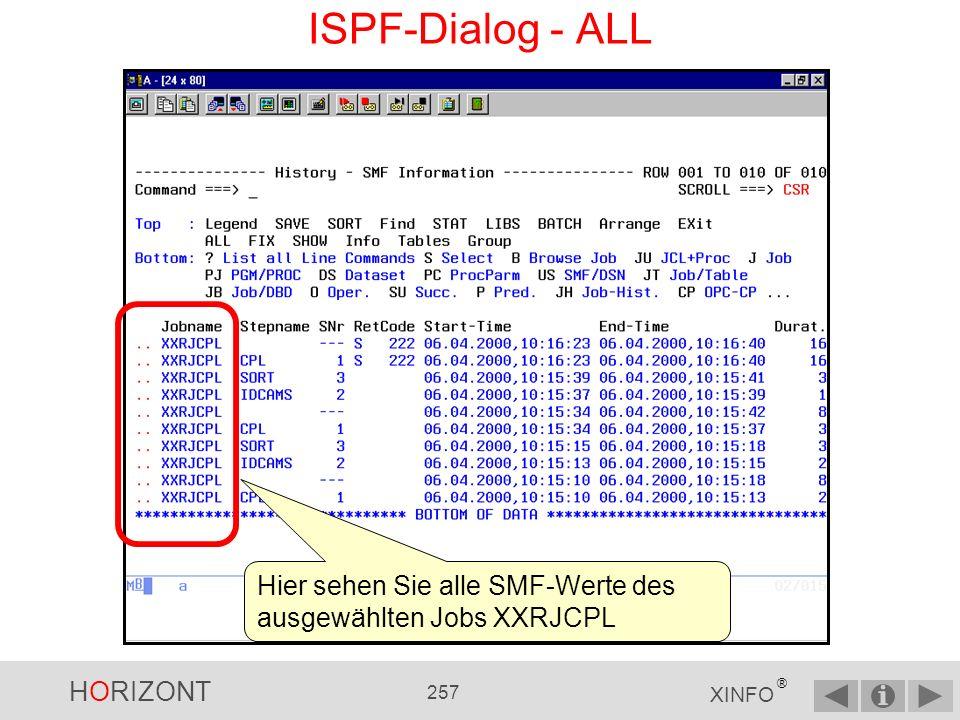 ISPF-Dialog - ALL Hier sehen Sie alle SMF-Werte des ausgewählten Jobs XXRJCPL