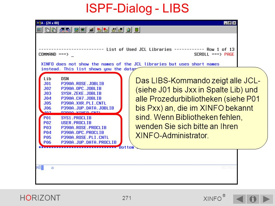 ISPF-Dialog - LIBS