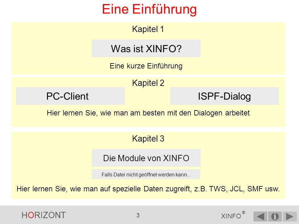 Eine Einführung Was ist XINFO PC-Client ISPF-Dialog