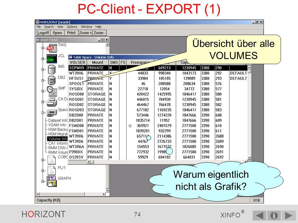 PC-Client - EXPORT (1) Übersicht über alle VOLUMES