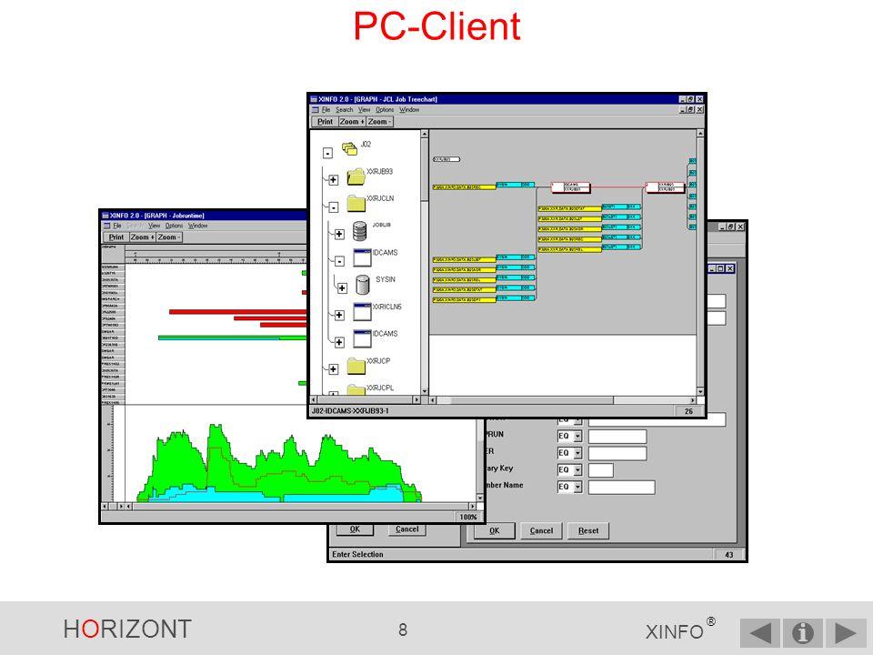 PC-Client