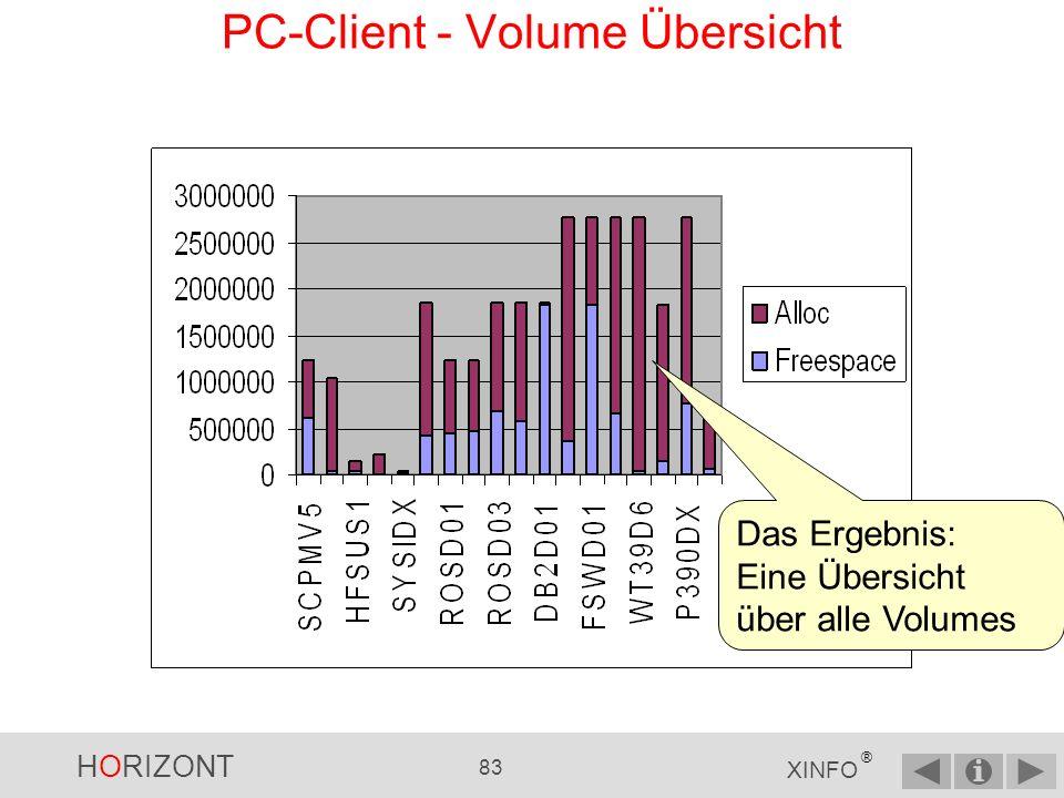 PC-Client - Volume Übersicht