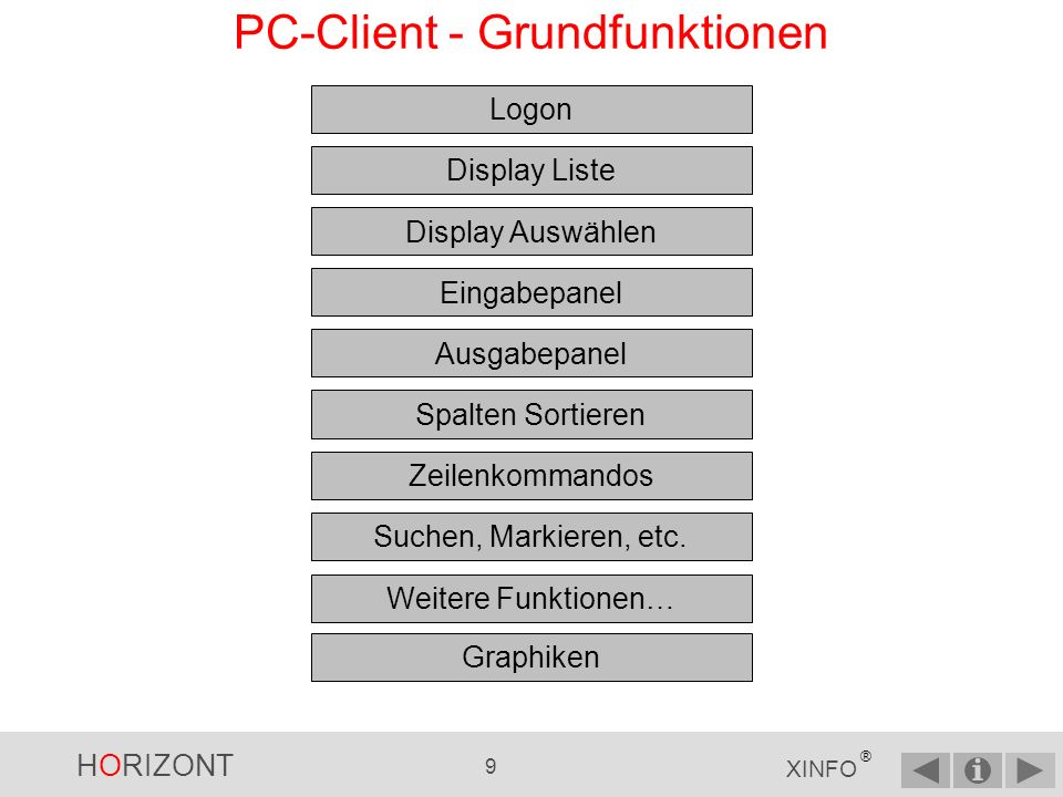 PC-Client - Grundfunktionen