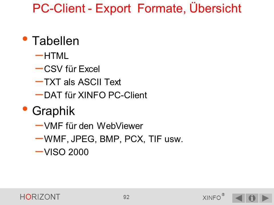 PC-Client - Export Formate, Übersicht
