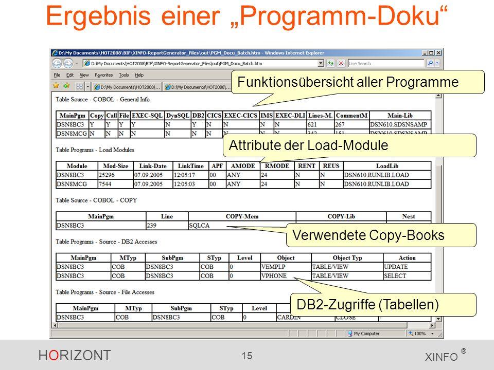 """Ergebnis einer """"Programm-Doku"""