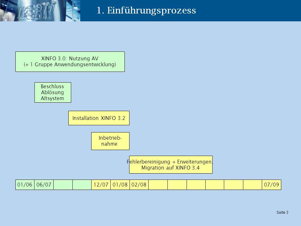 1. Einführungsprozess XINFO 3.0: Nutzung AV