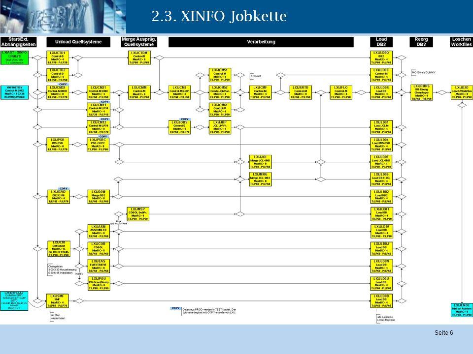 2.3. XINFO Jobkette Dieser Ablaufplan wurde mit Visio erstellt, XINFO-Graphik (Control-M) wird zum Soll-Ist- Abgleich verwendet.