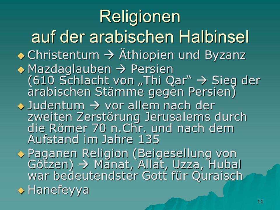 Religionen auf der arabischen Halbinsel