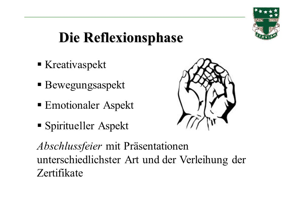 Die Reflexionsphase Kreativaspekt Bewegungsaspekt Emotionaler Aspekt