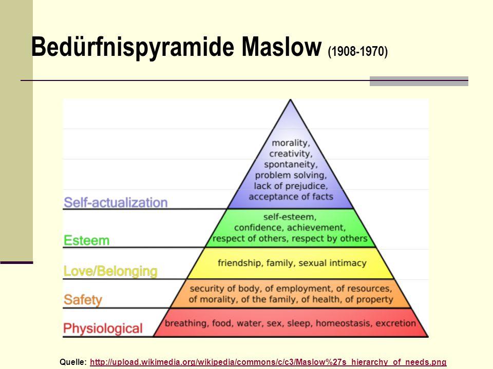 Bedürfnispyramide Maslow (1908-1970)