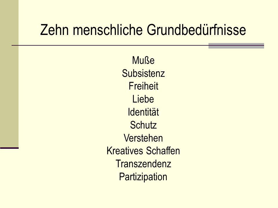 Zehn menschliche Grundbedürfnisse