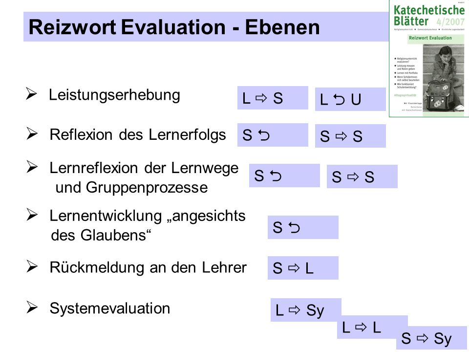 Reizwort Evaluation - Ebenen