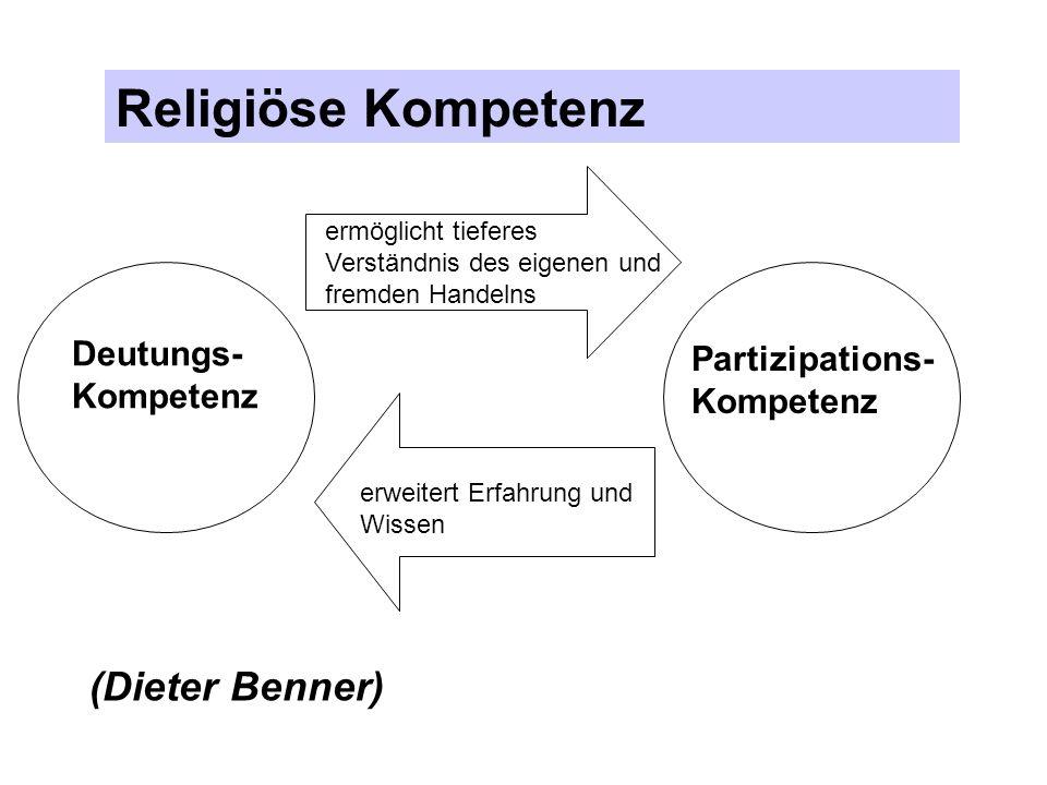 Religiöse Kompetenz (Dieter Benner) Deutungs- Kompetenz