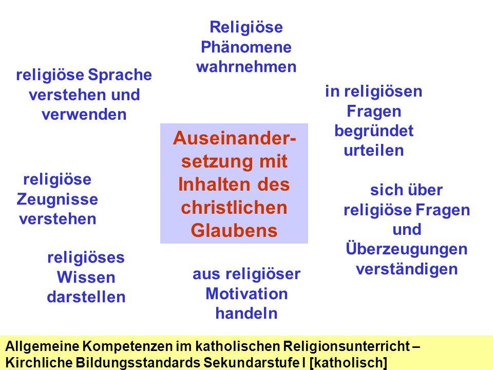 Auseinander-setzung mit Inhalten des christlichen Glaubens