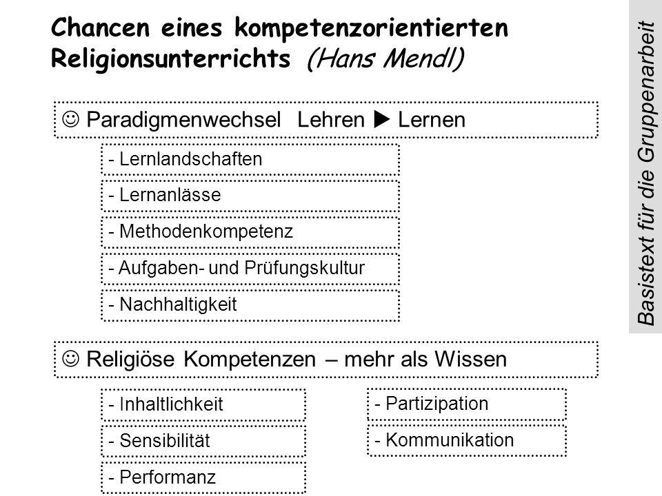 Chancen eines kompetenzorientierten Religionsunterrichts (Hans Mendl)