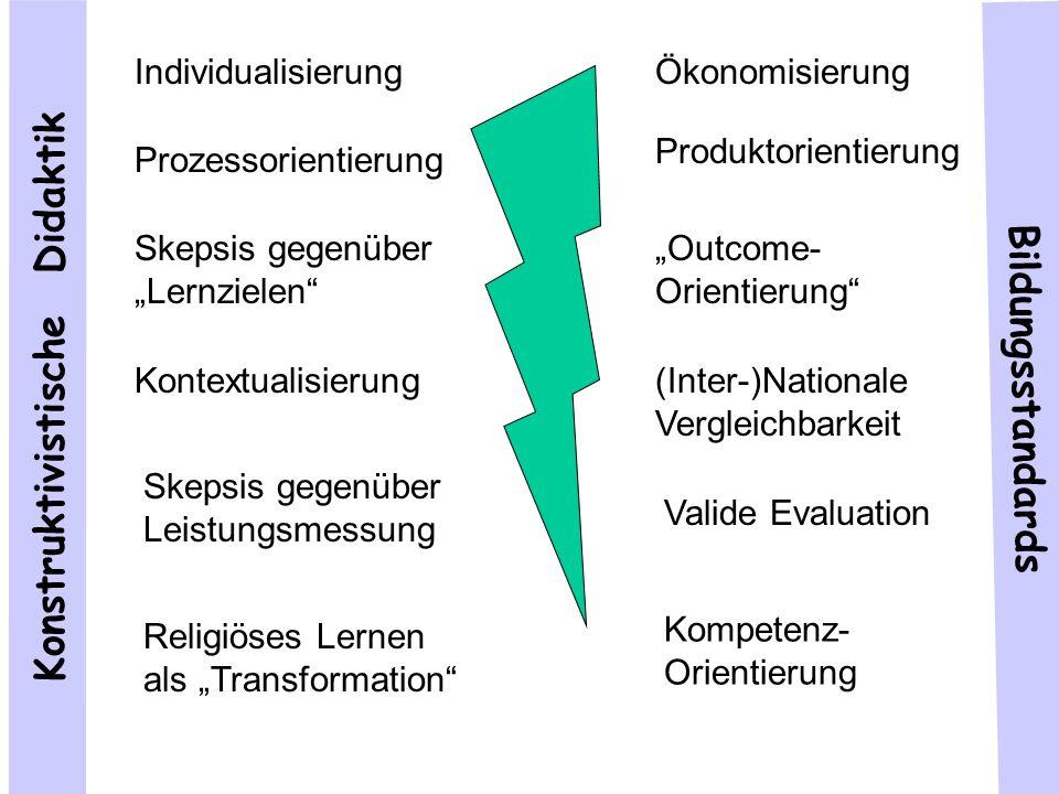 Konstruktivistische Didaktik