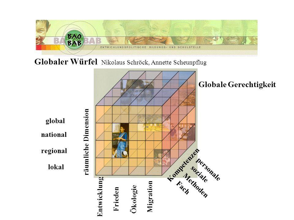 Globaler Würfel Nikolaus Schröck, Annette Scheunpflug